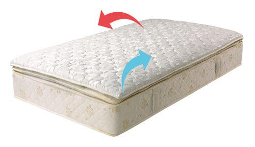 【睡眠コンサル執筆】マットレスはローテーションが必要?やり方や期間は?